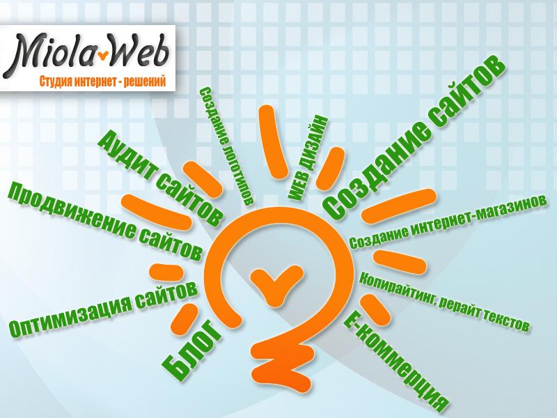 Инфографика. Студия интернет-решений MiolaWeb.ru Создание, оптимизация и продвижение сайтов